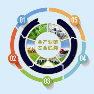 农产品追溯系统