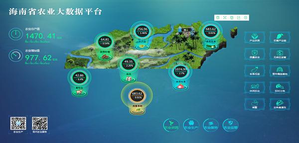 托普云农构建海南省农业大数据服务平台实现全省数据共享
